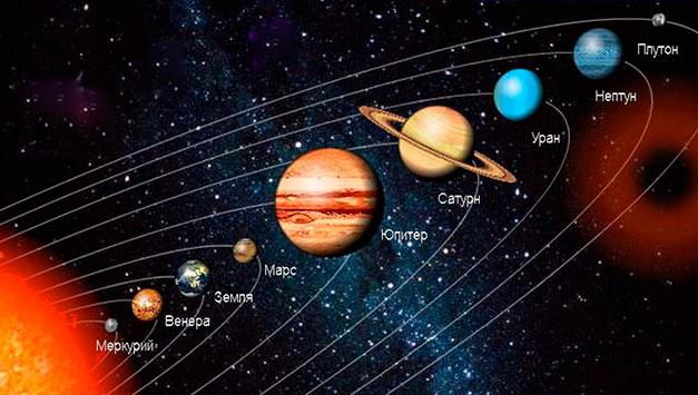 Сравнение поддоменов с Планетами