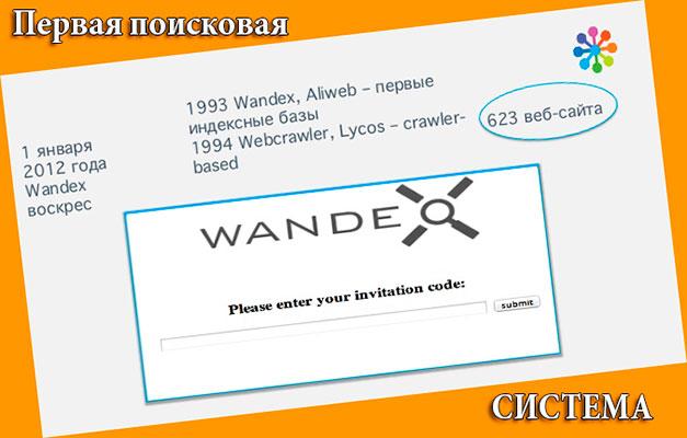 Wandex - первая поисковая система