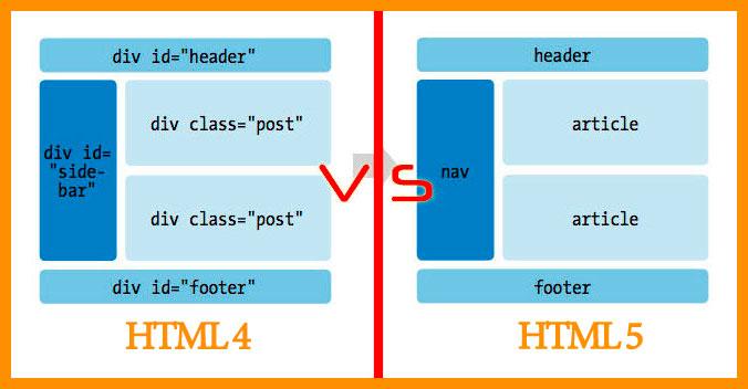 HTML против HTML5