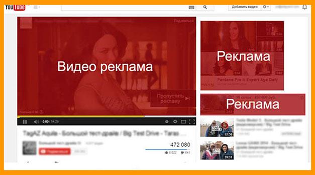 Реклама на ютуб